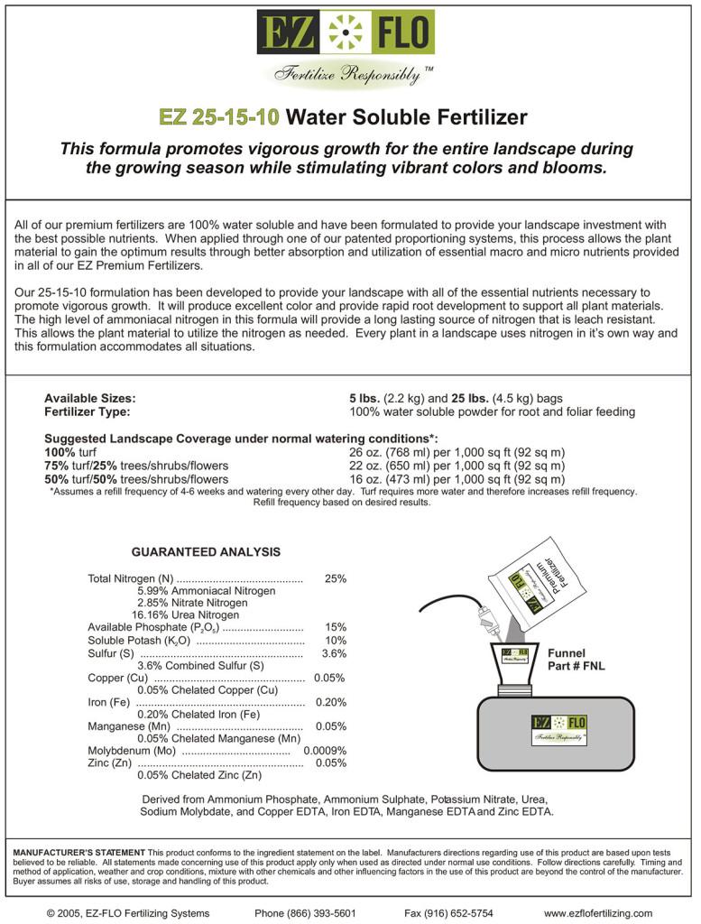 251510 spec sheet